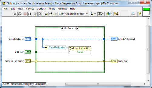 LabVIEW Actor Framework Child Class method