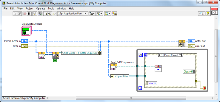 LabVIEW Actor Framework Parent Class Actor Core