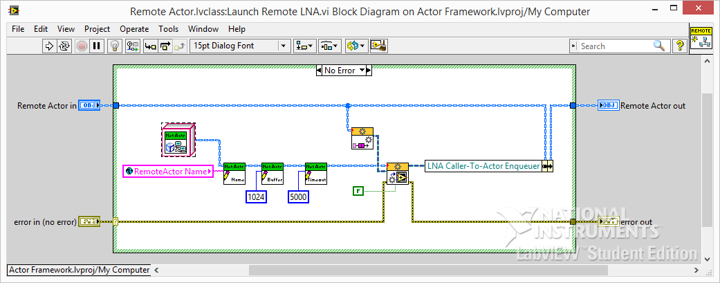 LabVIEW Actor Framework Remote Actor Launch LNA