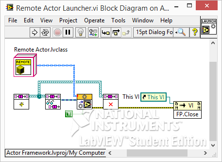 LabVIEW Actor Framework Remote Launcher