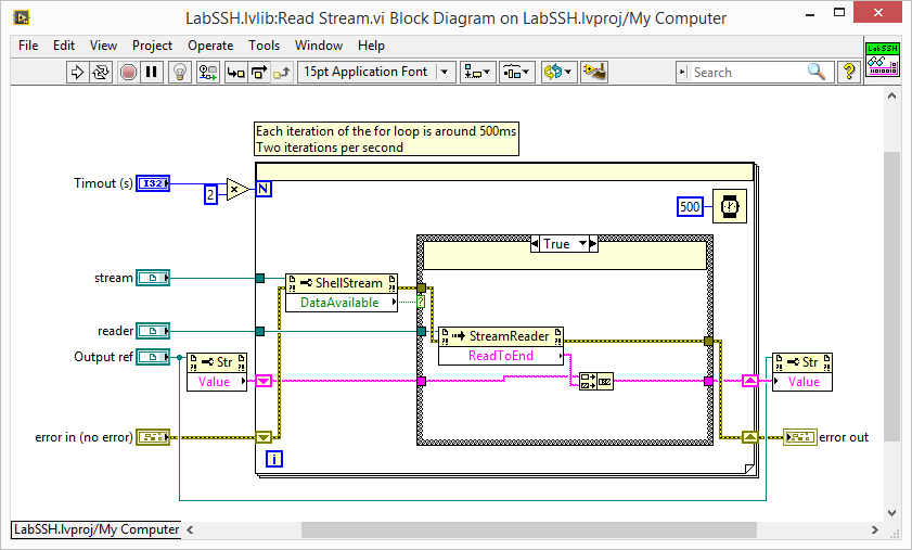 LabVIEW SSH readStream 2