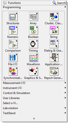 LabVIEW Functions palette
