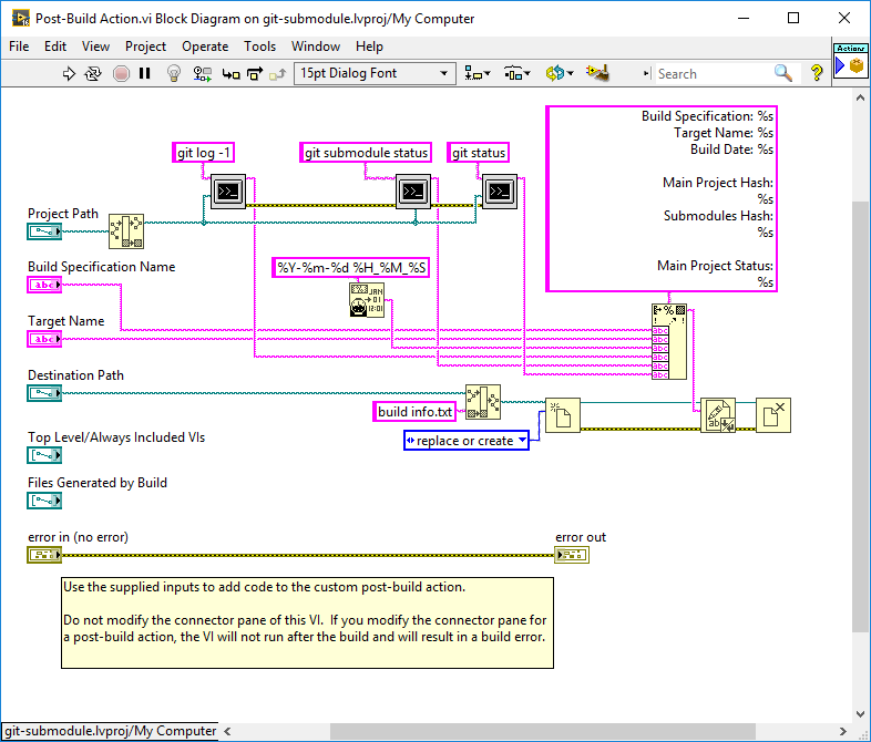 git submodule labview